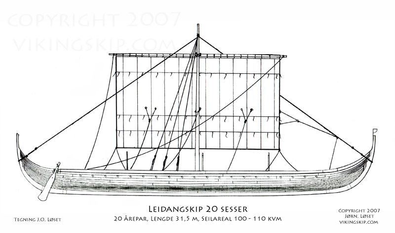 Viking ship classes
