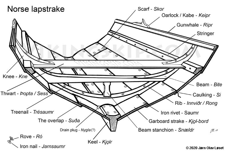 The Lapstrake Boat Hull Copyright 2008 Jorn Loset